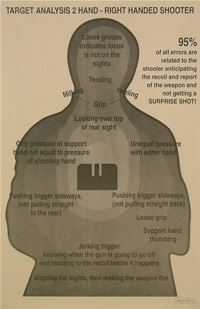 Law Enforcement Photo Target Right handed analysis target